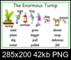 Click image for larger version  Name:turnip.PNG Views:143 Size:42.2 KB ID:20862